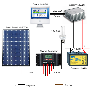 schematic diagram of a solar panel enthusiast wiring diagrams u2022 rh rasalibre co solar panel controller circuit diagram solar panel regulator circuit diagram